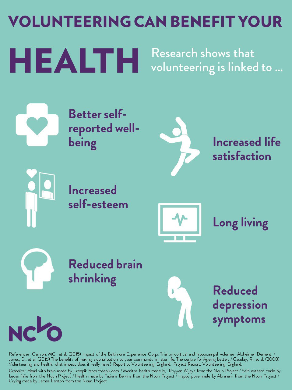 Volunteering for Wellbeing