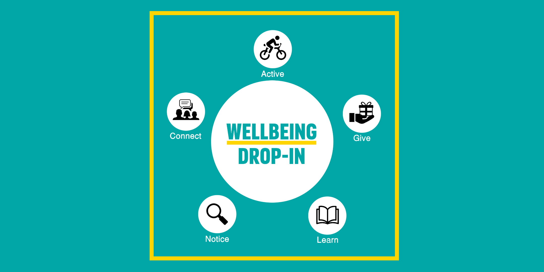 Wellbeing Drop-Ins banner