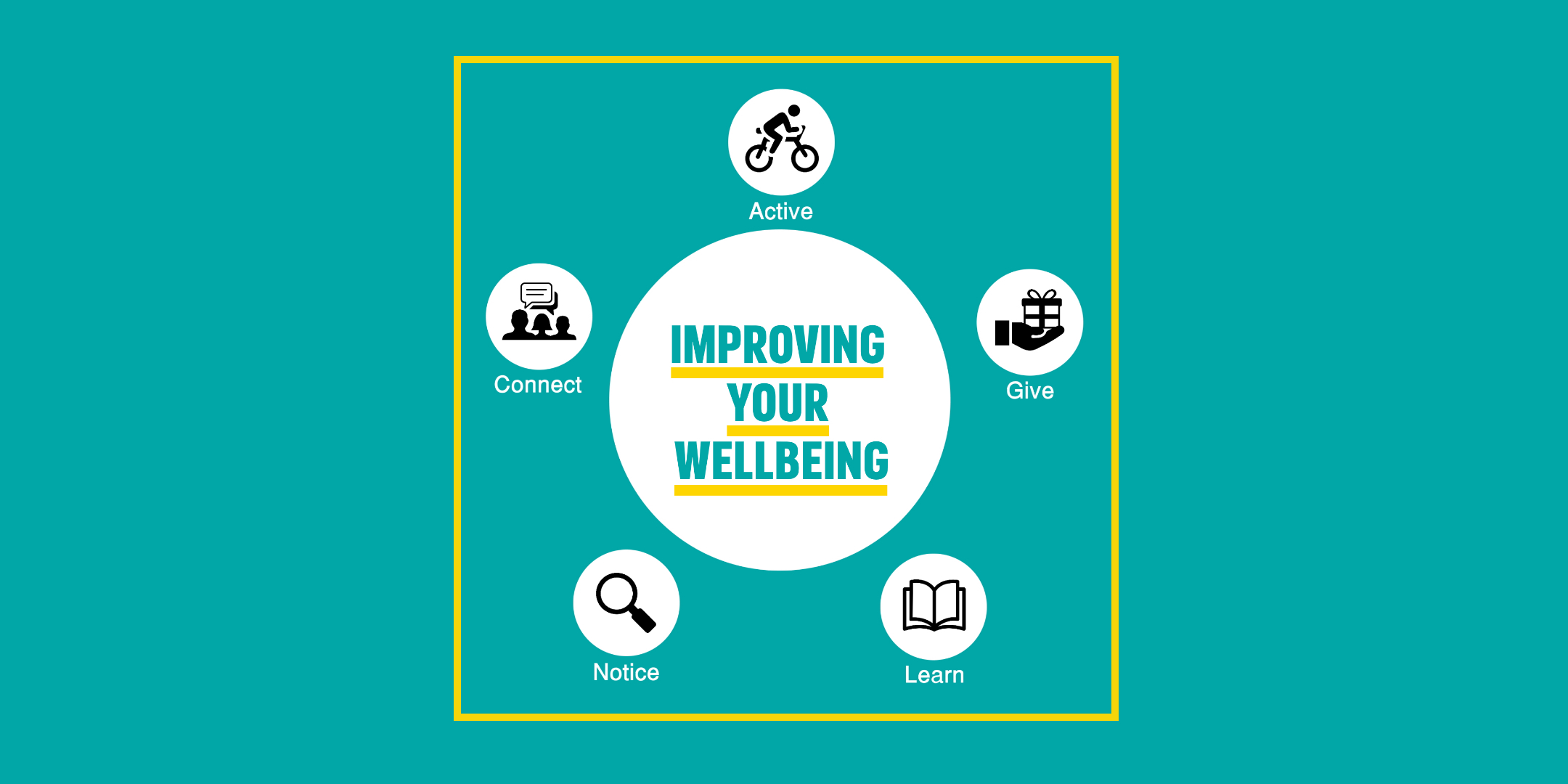 Improving Your Wellbeing Eventbrite
